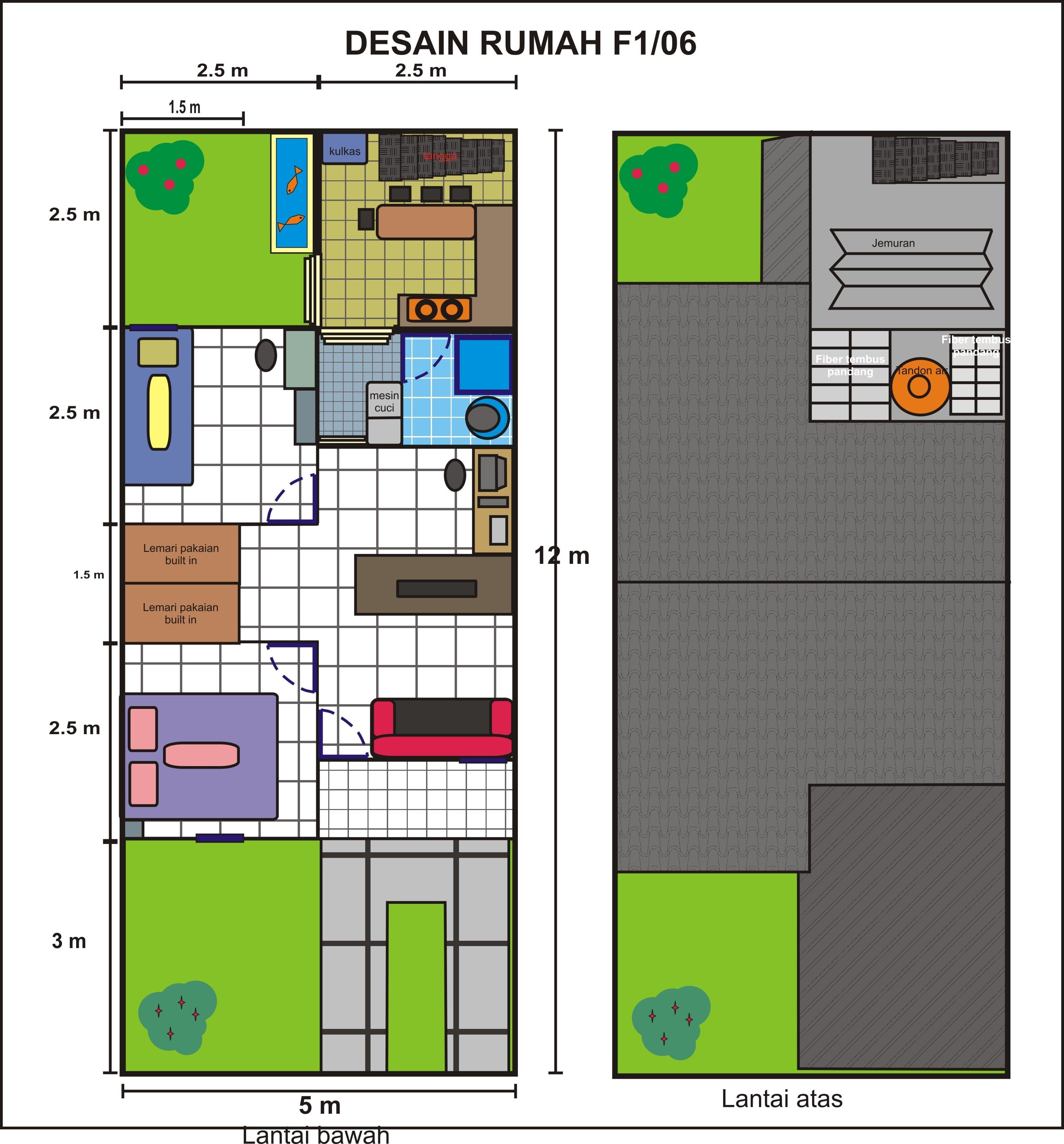 52 Macam Desain Rumah Minimalis Ukuran 5X8 Terbaru Dan Terbaik - Deagam  Design